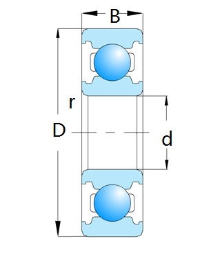 Double Row Series