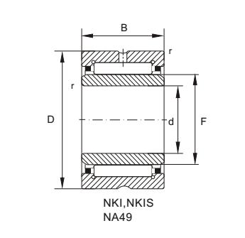 NKI Series
