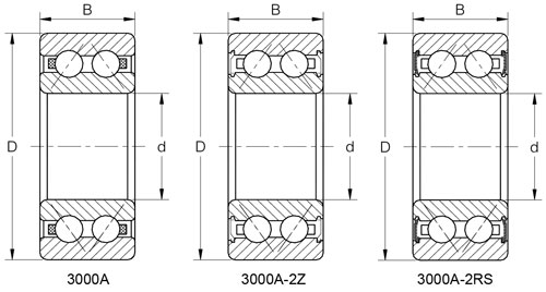 3000A-2RS Series