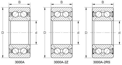 3000A-2Z Series